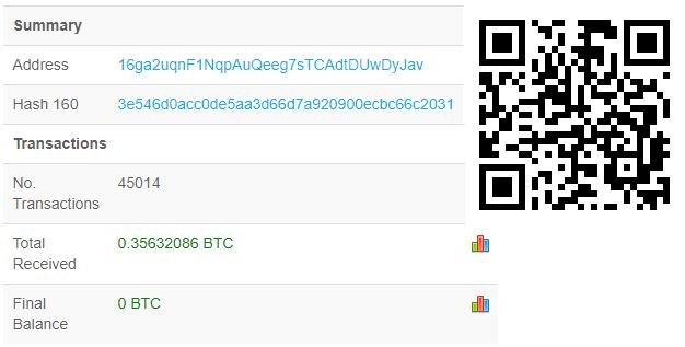 "Hashed SHA256 ""Password"" Bitcoin Address"